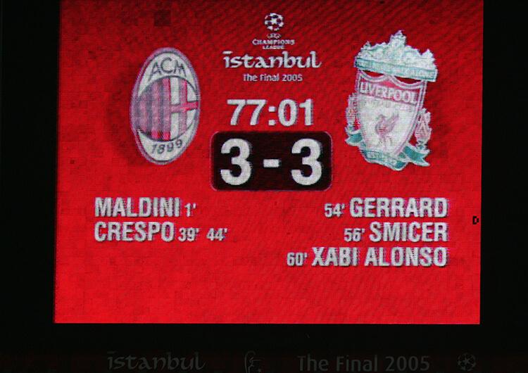 Análisis de Partidos Clásicos: AC Milan 3 Liverpool 3