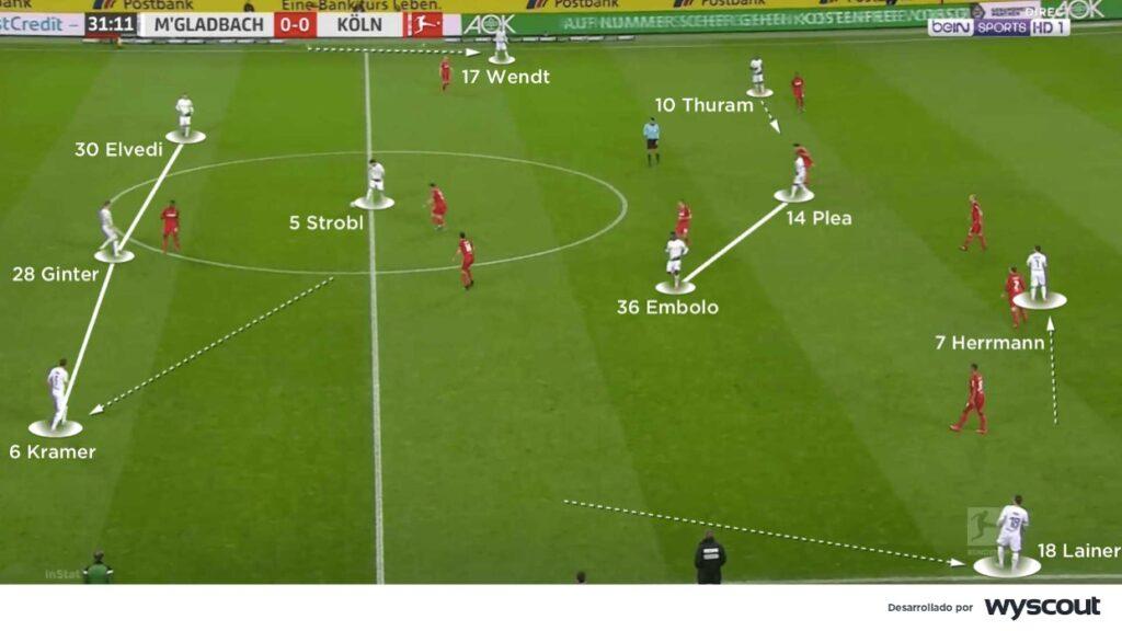 Desarollo ofensivo en el  Mönchengladbach.