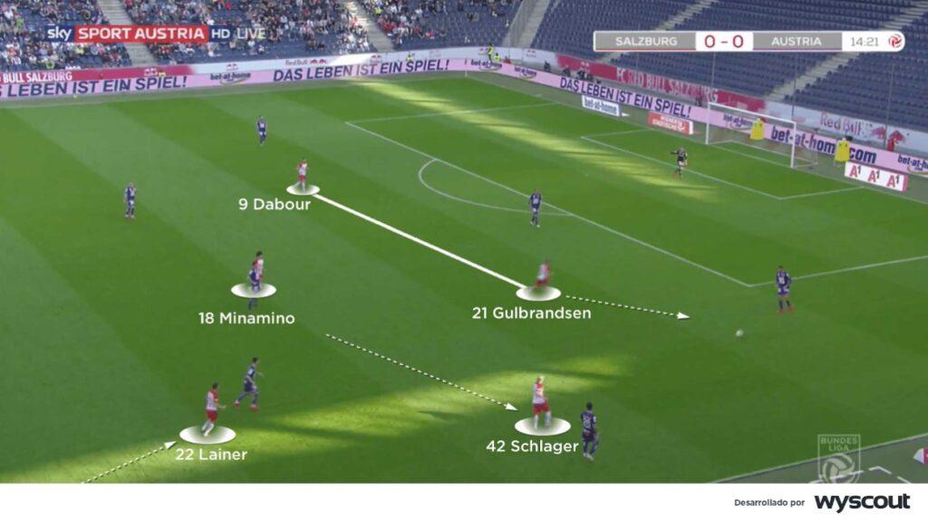 Fase de presión del Salzburgo.