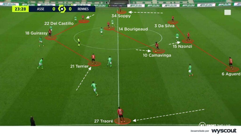 Camavinga puede tomar posiciones más retrasadas para la salida de balón.