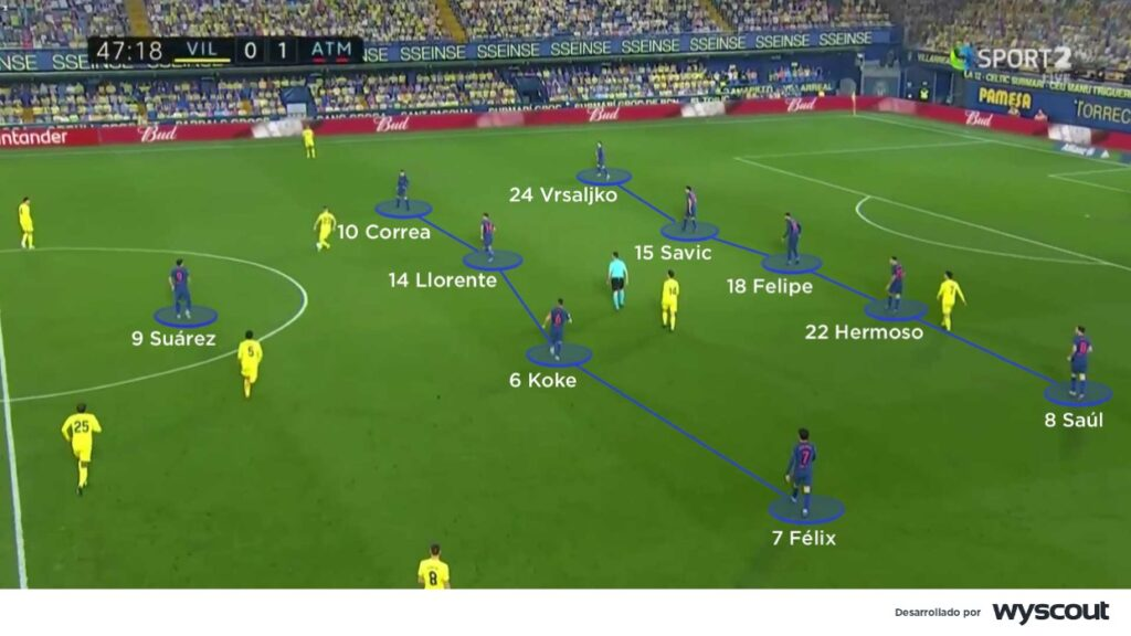En fase defensiva, Saúl llegó a jugar como lateral izquierdo en el Atlético.
