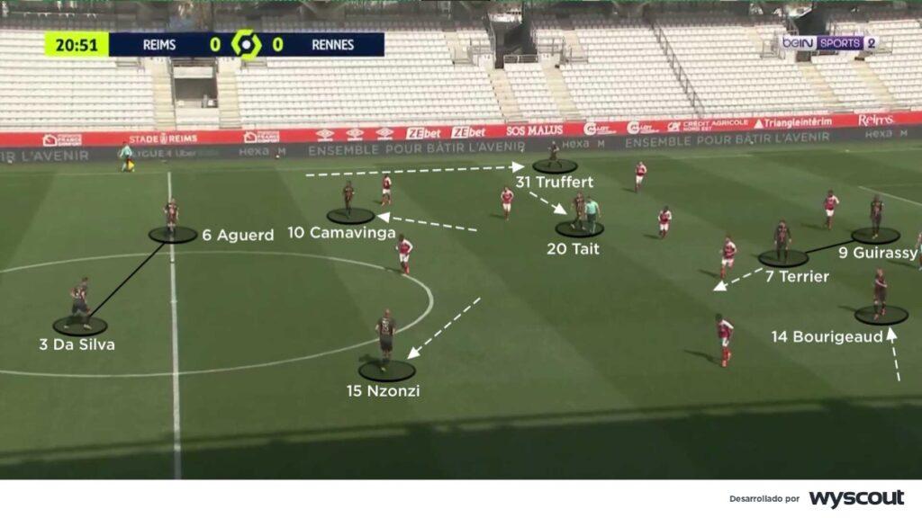 Camavinga, en el doble pivote en el Rennes.